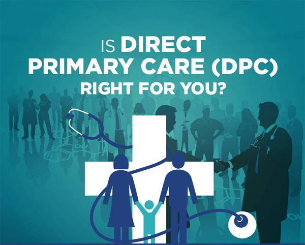 Is-Direct-Primary-Care-Right-For-You-INFOGRAPHIC-thumb
