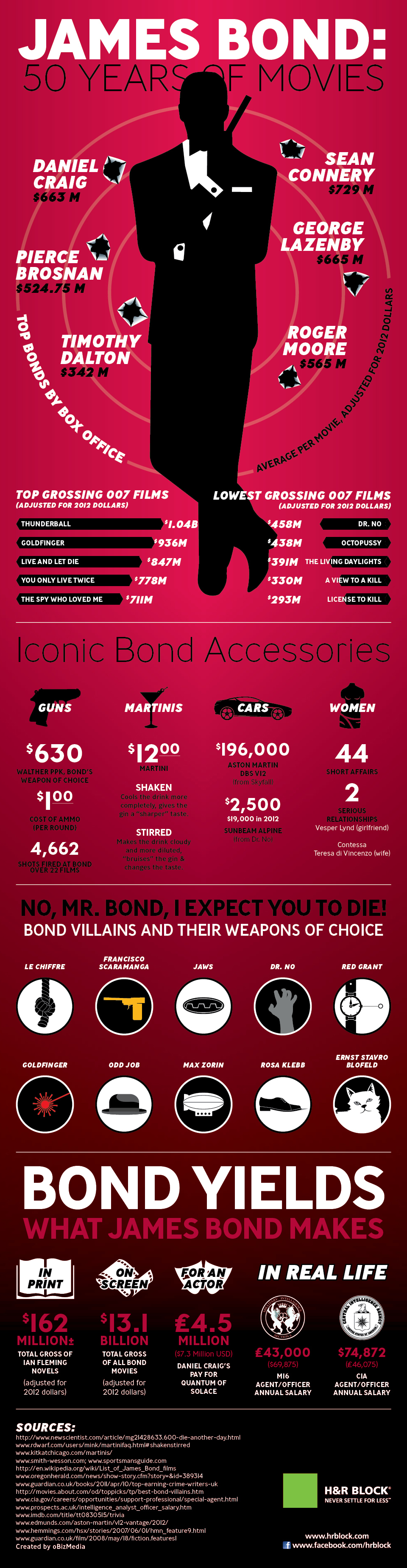 James-Bond-50-Years-of-Movies-infographic-plaza
