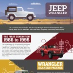 jeep-wrangler_infographic-plaza