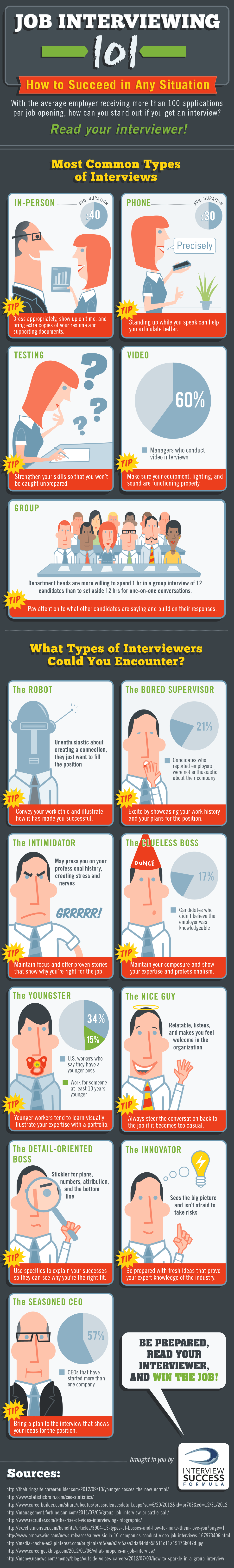 Job-Interviewing-Infographic