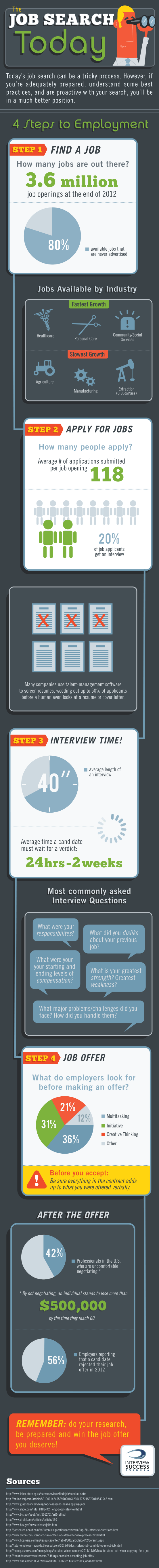 Job-Search-Today-infographic