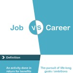 Job-vs-Career-The-6-key-differences-infographic-plaza