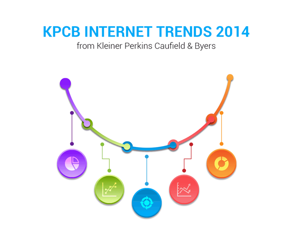 KPCB-Internet-Trends-2014-thumb