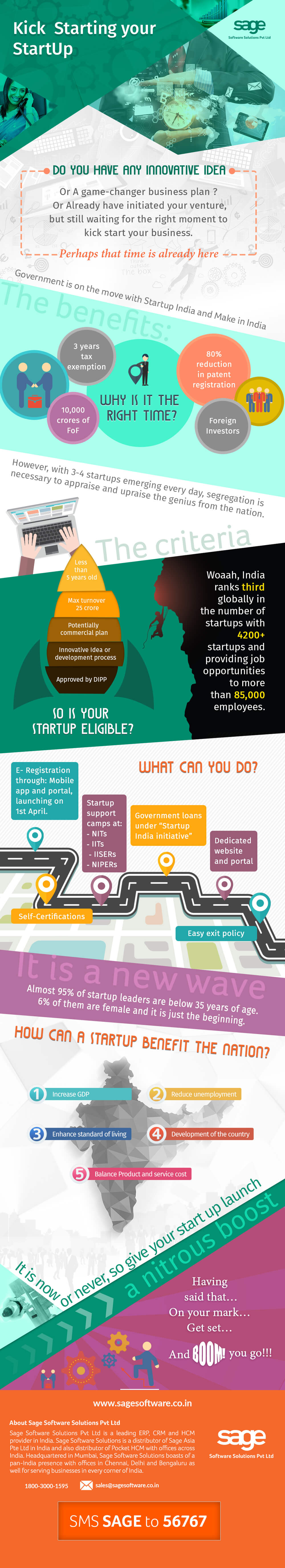 Kick-Starting-your-Start-Up-infographic-plaza