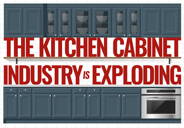 Kitchen-cabinet-industry-infographic-plaza-thumb