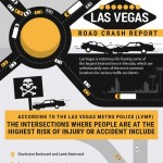 Las-Vegas-Road-Crash-infographic-plaza