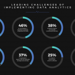 Leading-Challenges-of-Data-as-a-Service-infographic-plaza