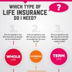 Life-Insurance-Infographic-plaza