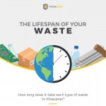 Lifespan-of-your-waste-infographic-plaza