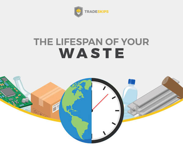 Lifespan-of-your-waste-infographic-plaza-thumb