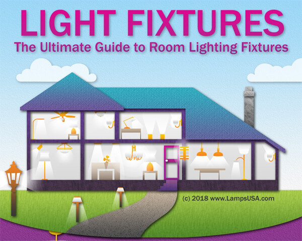 Light-Fixtures-The-Ultimate-Guide-to-Room-Lighting-Fixtures-infographic-plaza-thumb