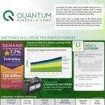 Lithium-ion-batteries-infographic-plaza