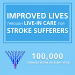 Live-in-Care-for-Stroke-Sufferers-infographic-plaza
