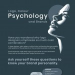 Logo-Color-psychology-and-Brands-infographic-plaza