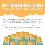 London-Divorce-Lawyer-infographic-plaza