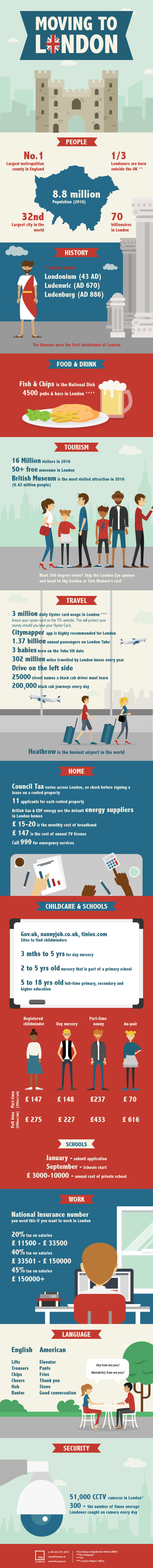 London-relocation-infographic-plaza
