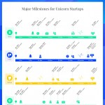 MAJOR-MILESTONES_UNICORN-startupds-infographic-plaza