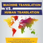 Machine Translation vs. Human Translation-infographic-plaza