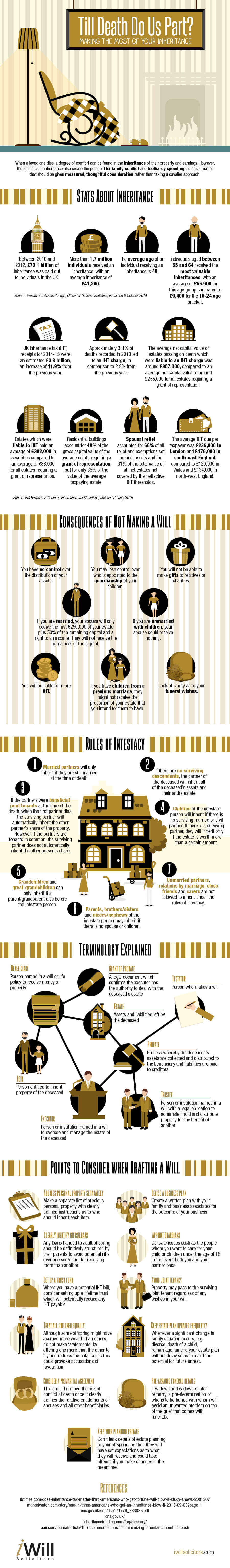 Making-the-Most-of-Your-Inheritance-infographic