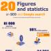 MarketingOnline-id-Infographic-SEO-2020-2021-infographic-plaza