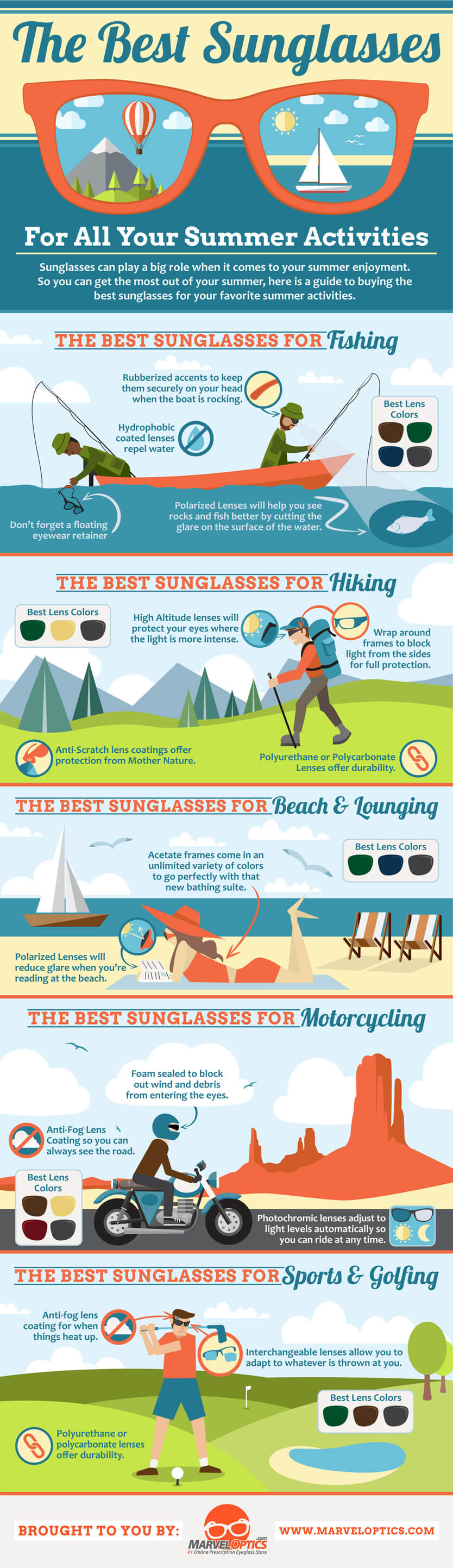 MarvelOptics-Summer-Sunglasses-infographic
