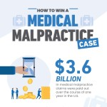 Medical-Malpractice-Infographic-plaza