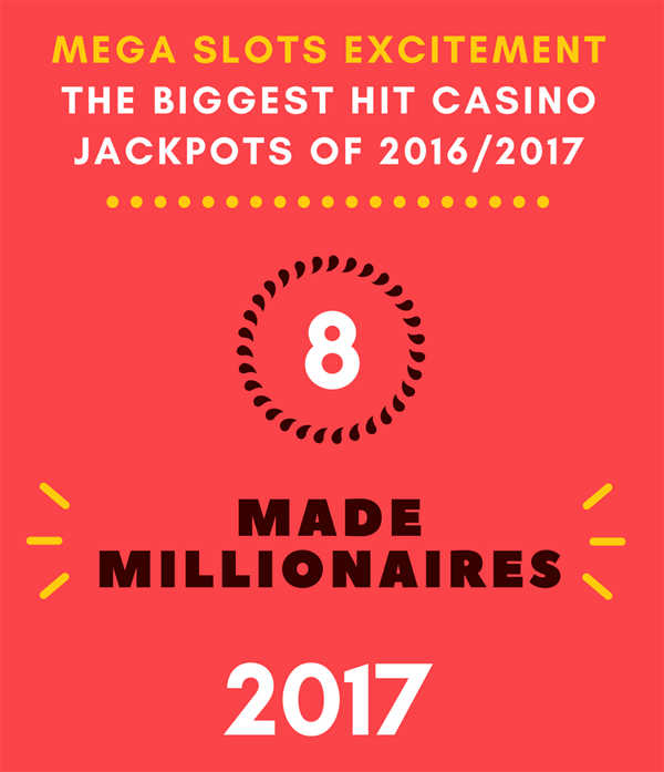 Mega-Slots-Excitement-The-8-Biggest-Hit-Casino-Jackpots-of-2016-and-2017-infographic-plaza-thumb