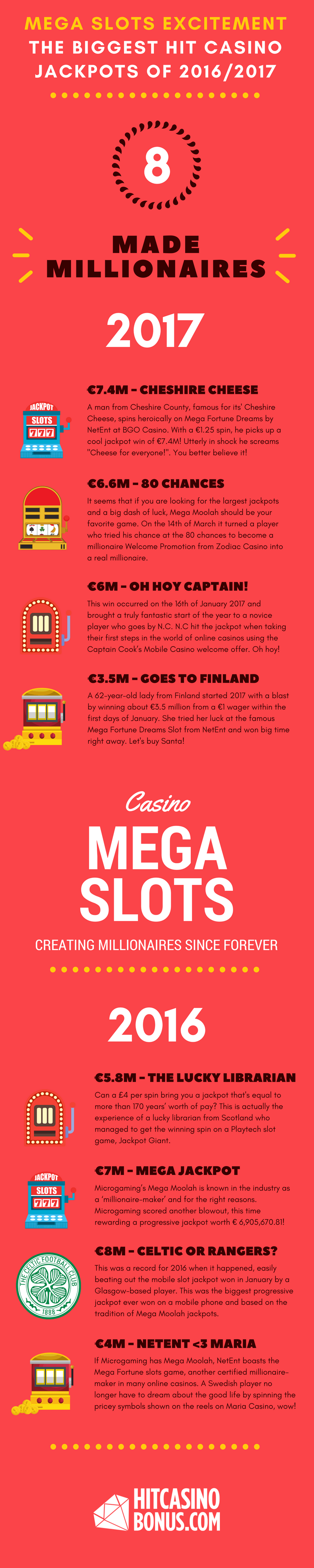 Mega Slots Excitement – The 8 Biggest Hit Casino Jackpots of 2016 & 2017