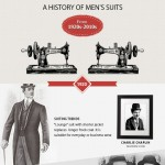 Mens-Suiting-Trends-History-infographic-plaza