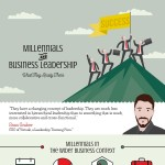 Millennials-and-Business-Leadership-Infographic-plaza