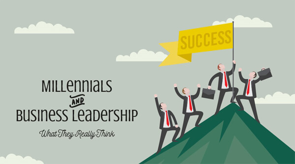 Millennials-and-Business-Leadership-Infographic-plaza-thumb