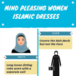 Mind-pleasing-islamic-dresses-infographic-plaza