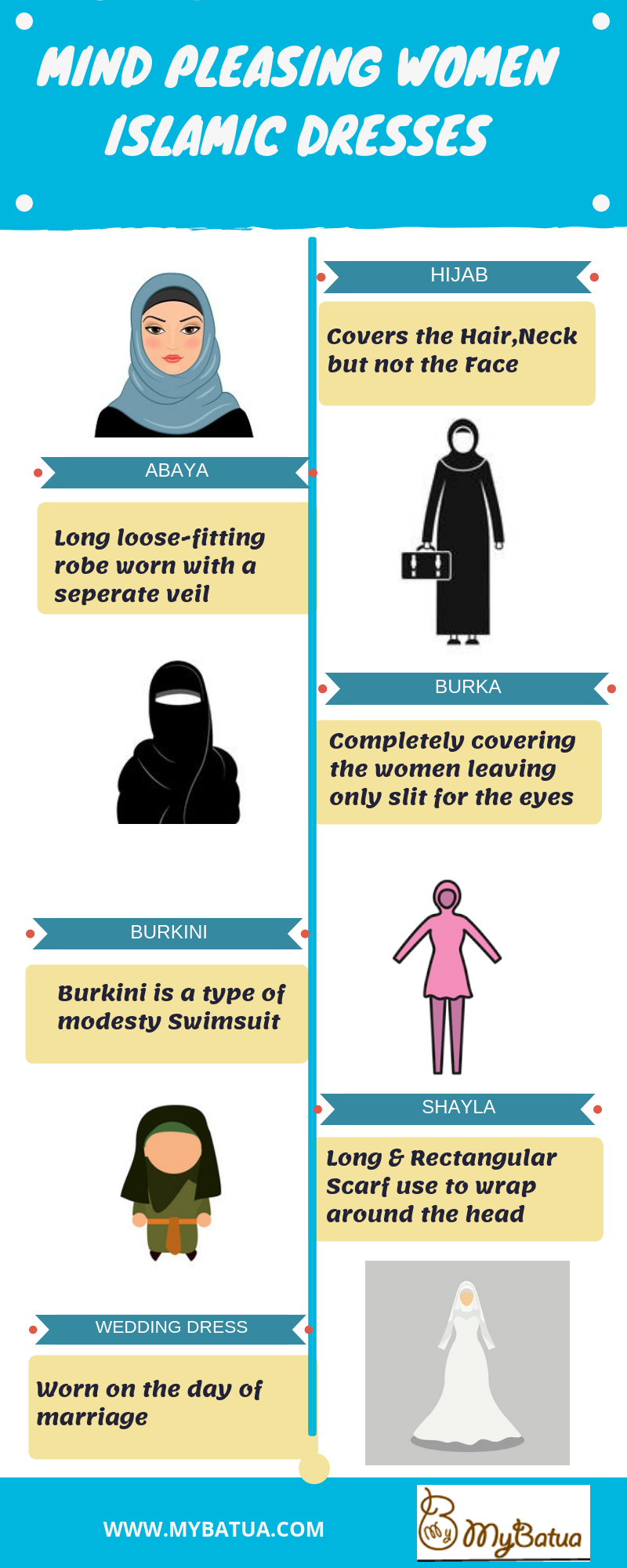 Mind Pleasing Women Islamic Dresses