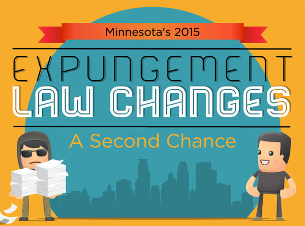 Minnesota_Expungement_Law-2015-thumb