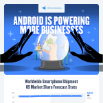 Mobile-Device-Management-infographic-plaza