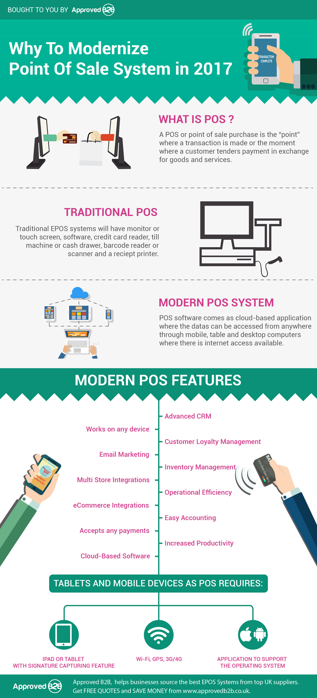 Modern_Point_of_Sale_System_Trends_2017-infographic-plaza