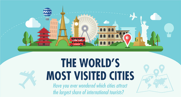 Most-Visited-Cities-in-the-World-infographic-plaza-thumb