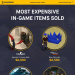 Most-expensive-items-infographic-plaza