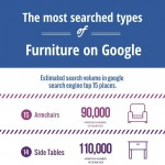 Most-searched-types-of-furniture-infographic-plaza