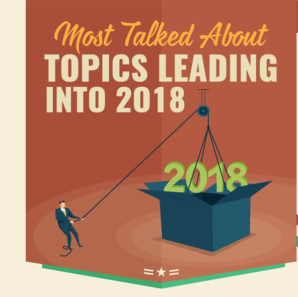 Most-talked-about-topics-leading-into-2018-infographic-plaza-thumb