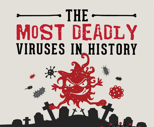 Most_Deadly_Virus_Infographic-plaza-thumb