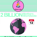 Mothers-Day-insights-infographic-plaza