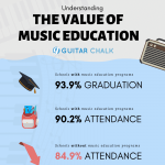 Music-Education-Statistics-Infographic-plaza