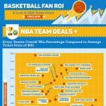 NBA-Fan-ROI-infographic-plaza
