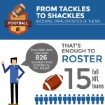 nfl-crimes-infographic