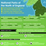 National-Parks-of-the-North-of-England-infographic