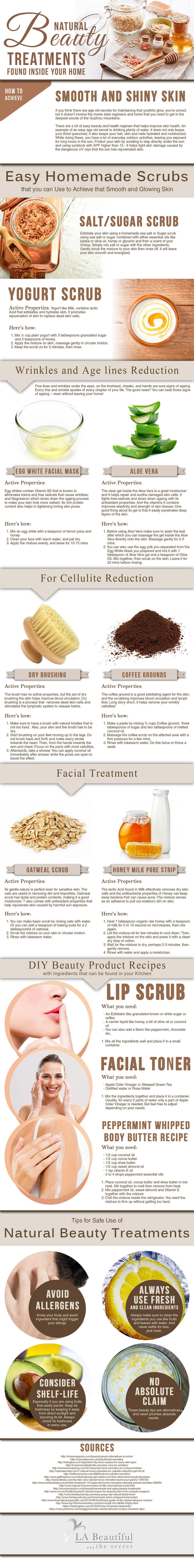 Natural-Beauty-Treatments-infographic-plaza
