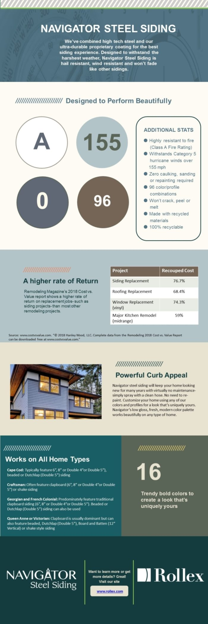 Navigator-steel-siding-infographic-plaza