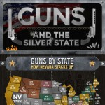 nevada-gun-laws-gun-ownership-by-state-infographic