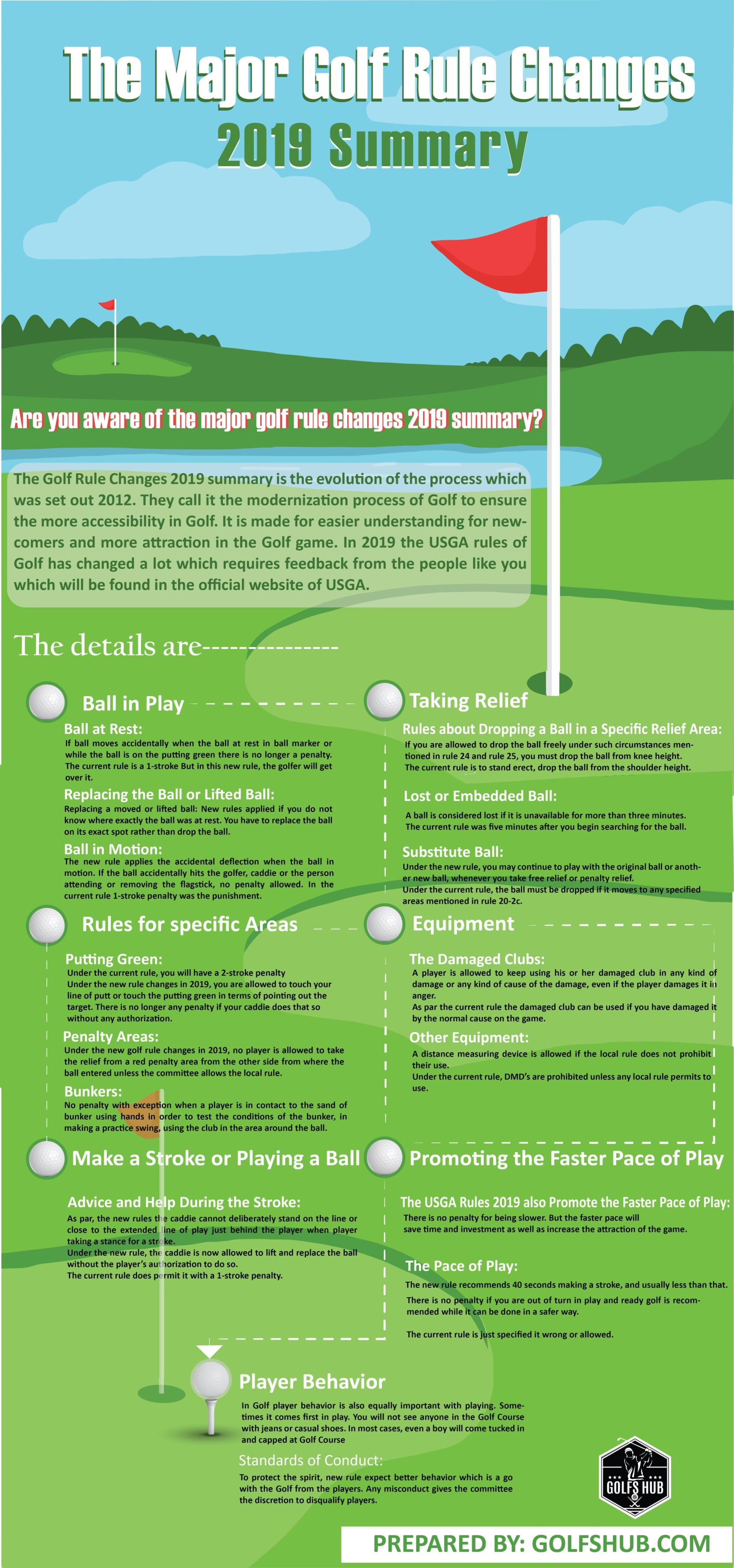 The Major Golf Rule Changes 2019 Summary